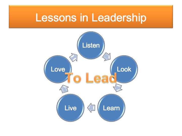 lessons-in-leadership1